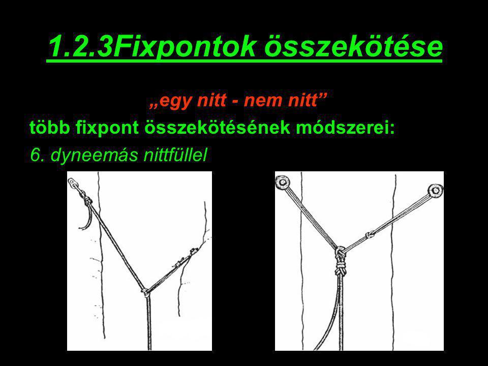 """1.2.3Fixpontok összekötése """"egy nitt - nem nitt több fixpont összekötésének módszerei: 6."""