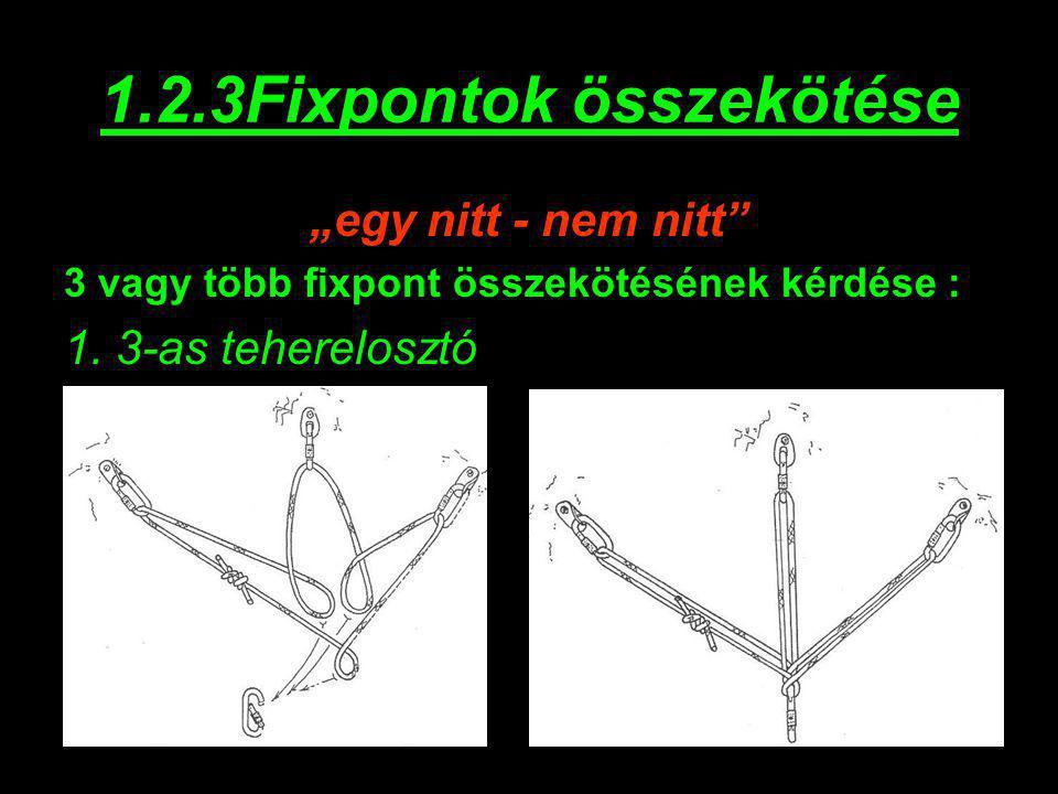 """1.2.3Fixpontok összekötése """"egy nitt - nem nitt"""" 3 vagy több fixpont összekötésének kérdése : 1. 3-as teherelosztó"""