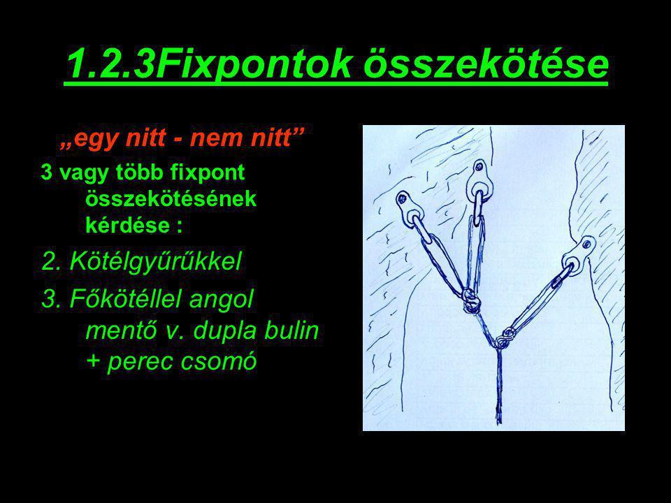 """1.2.3Fixpontok összekötése """"egy nitt - nem nitt"""" 3 vagy több fixpont összekötésének kérdése : 2. Kötélgyűrűkkel 3. Főkötéllel angol mentő v. dupla bul"""