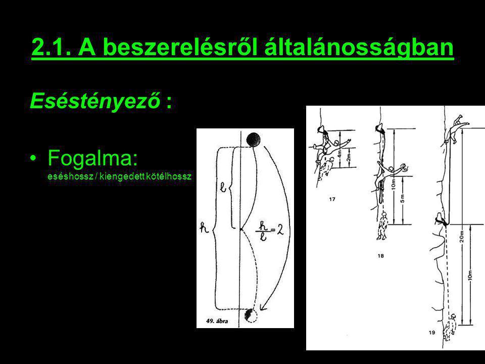 2.1. A beszerelésről általánosságban Eséstényező : Fogalma: eséshossz / kiengedett kötélhossz