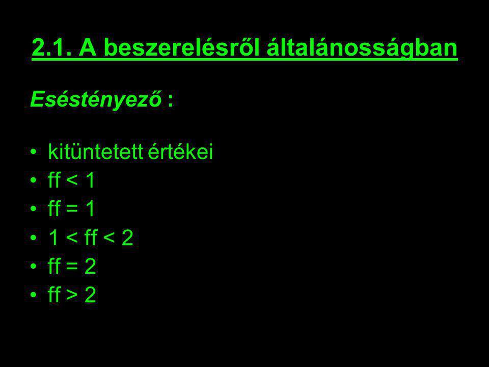 2.1. A beszerelésről általánosságban Eséstényező : kitüntetett értékei ff < 1 ff = 1 1 < ff < 2 ff = 2 ff > 2