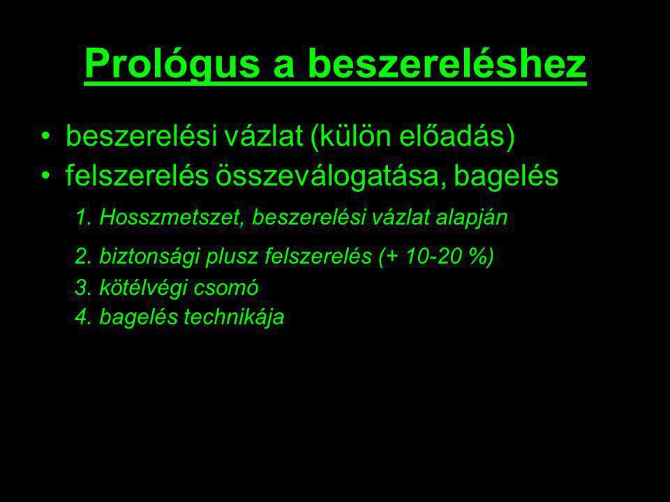 Prológus a beszereléshez beszerelési vázlat (külön előadás) felszerelés összeválogatása, bagelés 1.Hosszmetszet, beszerelési vázlat alapján 2.biztonsági plusz felszerelés (+ 10-20 %) 3.kötélvégi csomó 4.bagelés technikája