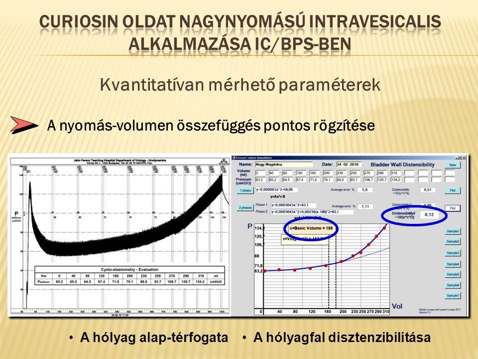 Kvantitatívan mérhető paraméterek  A nyomás-volumen összefüggés pontos rögzítése A hólyag alap-térfogata A hólyagfal disztenzibilitása
