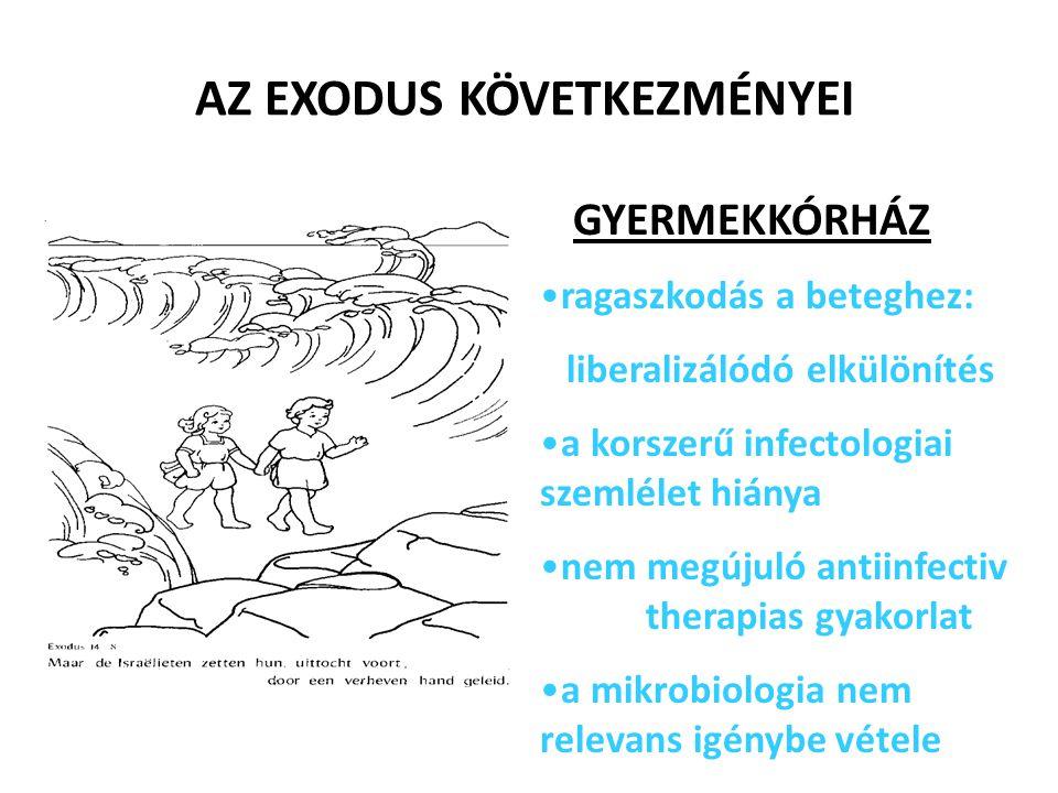 AZ EXODUS KÖVETKEZMÉNYEI GYERMEKKÓRHÁZ ragaszkodás a beteghez: liberalizálódó elkülönítés a korszerű infectologiai szemlélet hiánya nem megújuló antii