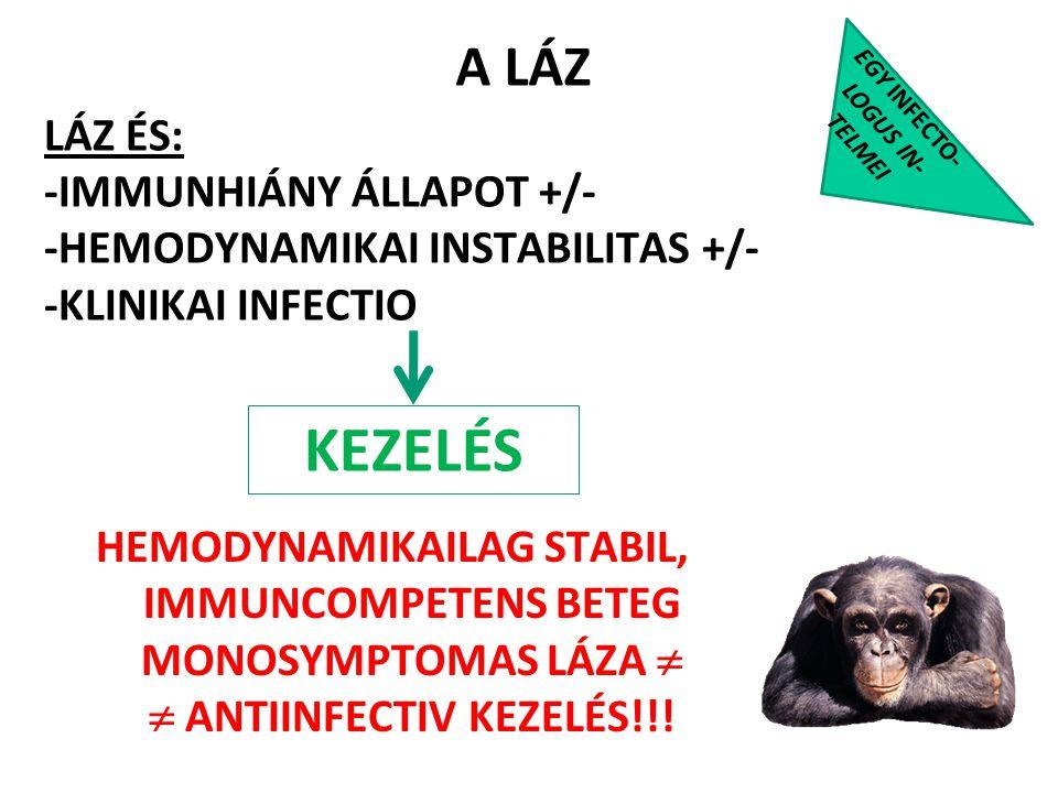 EGY INFECTO- LOGUS IN- TELMEI HEMODYNAMIKAILAG STABIL, IMMUNCOMPETENS BETEG MONOSYMPTOMAS LÁZA   ANTIINFECTIV KEZELÉS!!! LÁZ ÉS: -IMMUNHIÁNY ÁLLAPOT