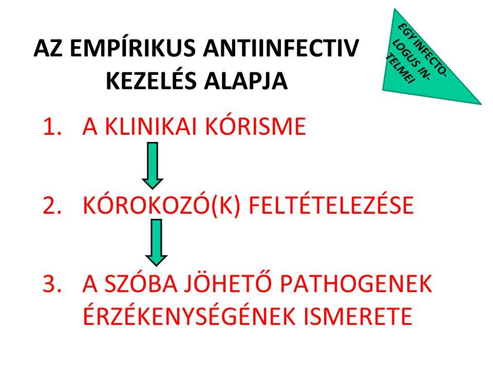 EGY INFECTO- LOGUS IN- TELMEI 1.A KLINIKAI KÓRISME 2.KÓROKOZÓ(K) FELTÉTELEZÉSE 3.A SZÓBA JÖHETŐ PATHOGENEK ÉRZÉKENYSÉGÉNEK ISMERETE AZ EMPÍRIKUS ANTII
