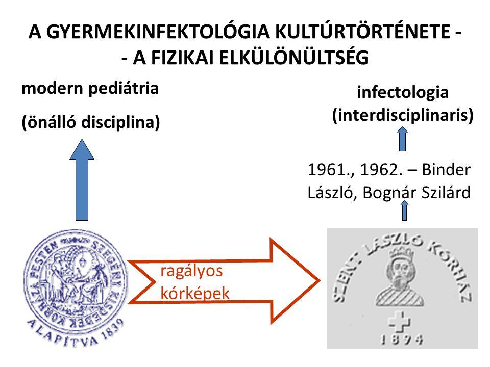 A GYERMEKINFEKTOLÓGIA KULTÚRTÖRTÉNETE - - A FIZIKAI ELKÜLÖNÜLTSÉG ragályos kórképek modern pediátria (önálló disciplina) 1961., 1962. – Binder László,