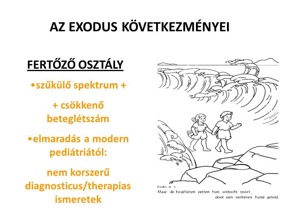 EGY INFECTO- LOGUS IN- TELMEI HEMODYNAMIKAILAG STABIL, IMMUNCOMPETENS BETEG MONOSYMPTOMAS LÁZA   ANTIINFECTIV KEZELÉS!!.