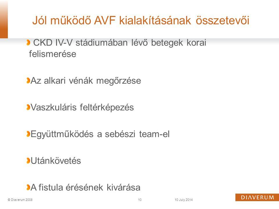 CKD IV-V stádiumában lévő betegek korai felismerése Az alkari vénák megőrzése Vaszkuláris feltérképezés Együttműködés a sebészi team-el Utánkövetés A