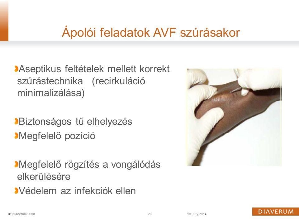 Aseptikus feltételek mellett korrekt szúrástechnika (recirkuláció minimalizálása) Biztonságos tű elhelyezés Megfelelő pozíció Megfelelő rögzítés a von