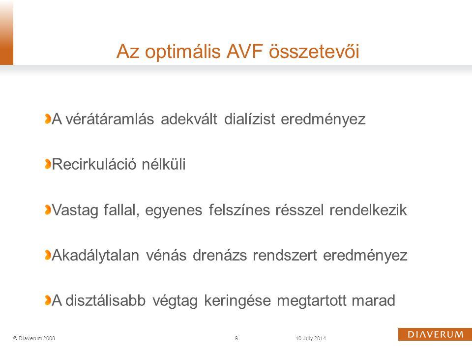 CKD IV-V stádiumában lévő betegek korai felismerése Az alkari vénák megőrzése Vaszkuláris feltérképezés Együttműködés a sebészi team-el Utánkövetés A fistula érésének kivárása Jól működő AVF kialakításának összetevői 10© Diaverum 200810 July 2014