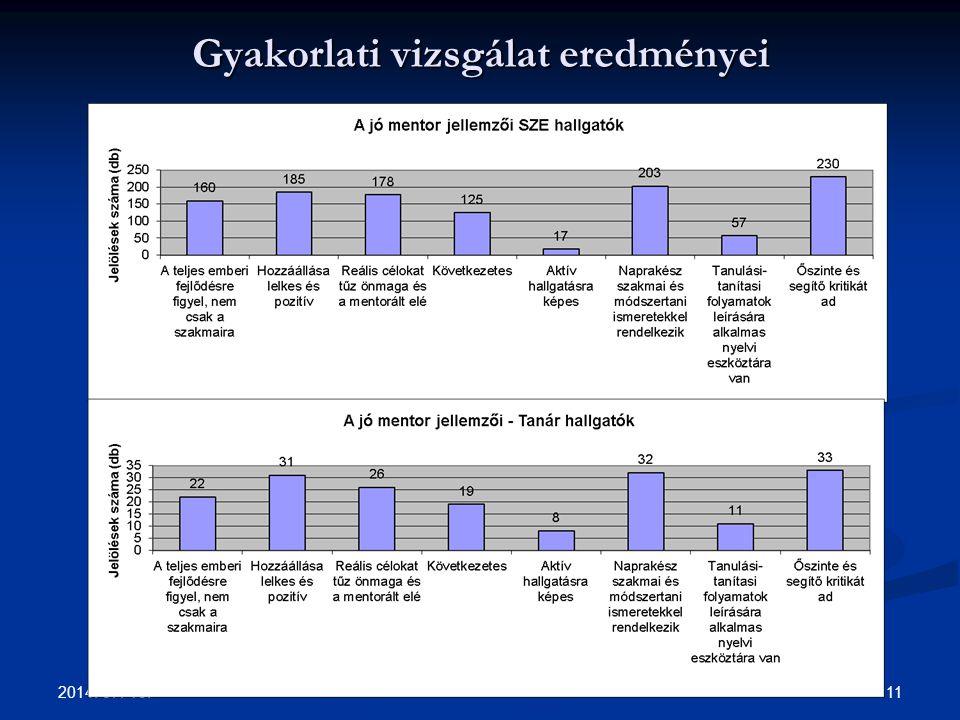 Gyakorlati vizsgálat eredményei 2014. 07. 10. 11