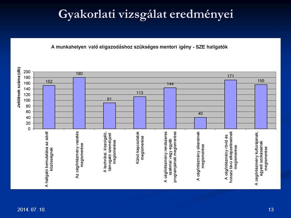 Gyakorlati vizsgálat eredményei 2014. 07. 10. 13