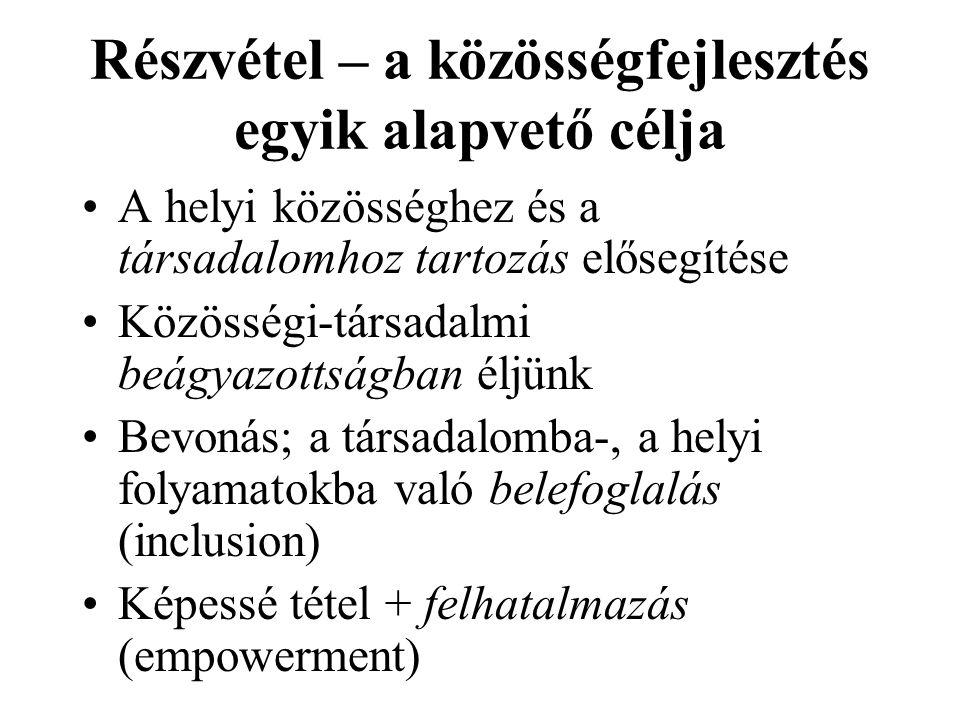 Részvétel – a közösségfejlesztés egyik alapvető célja A helyi közösséghez és a társadalomhoz tartozás elősegítése Közösségi-társadalmi beágyazottságban éljünk Bevonás; a társadalomba-, a helyi folyamatokba való belefoglalás (inclusion) Képessé tétel + felhatalmazás (empowerment)