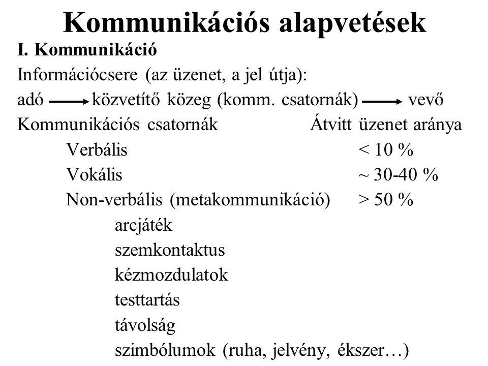Kommunikációs alapvetések I.