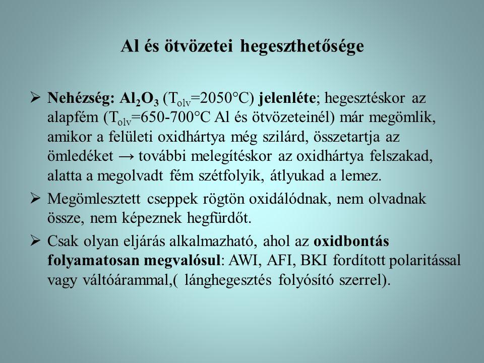 Al és ötvözetei hegeszthetősége  Nehézség: Al 2 O 3 (T olv =2050°C) jelenléte; hegesztéskor az alapfém (T olv =650-700°C Al és ötvözeteinél) már megö