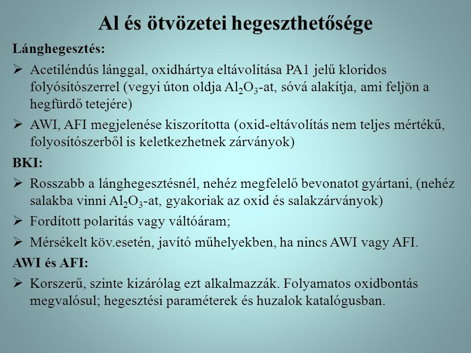 Al és ötvözetei hegeszthetősége Lánghegesztés:  Acetiléndús lánggal, oxidhártya eltávolítása PA1 jelű kloridos folyósítószerrel (vegyi úton oldja Al