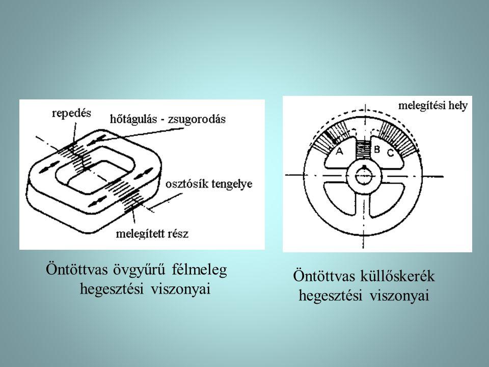 Öntöttvas küllőskerék hegesztési viszonyai Öntöttvas övgyűrű félmeleg hegesztési viszonyai