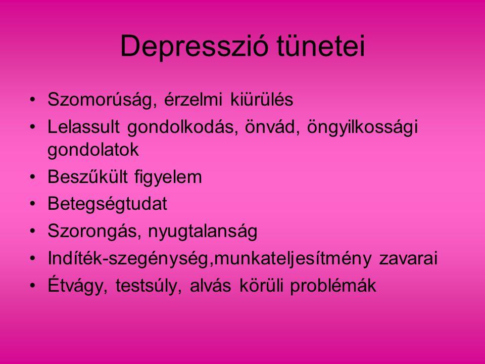 Depresszió tünetei Szomorúság, érzelmi kiürülés Lelassult gondolkodás, önvád, öngyilkossági gondolatok Beszűkült figyelem Betegségtudat Szorongás, nyu