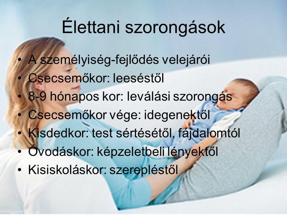 Élettani szorongások A személyiség-fejlődés velejárói Csecsemőkor: leeséstől 8-9 hónapos kor: leválási szorongás Csecsemőkor vége: idegenektől Kisdedk