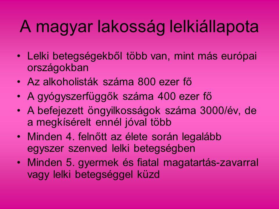 A magyar lakosság lelkiállapota Lelki betegségekből több van, mint más európai országokban Az alkoholisták száma 800 ezer fő A gyógyszerfüggők száma 4