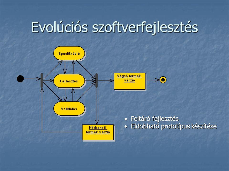 Evolúciós szoftverfejlesztés Feltáró fejlesztésFeltáró fejlesztés Eldobható prototípus készítéseEldobható prototípus készítése