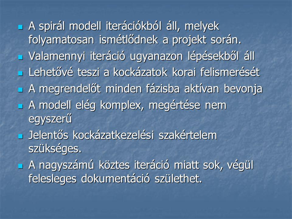 A spirál modell iterációkból áll, melyek folyamatosan ismétlődnek a projekt során. A spirál modell iterációkból áll, melyek folyamatosan ismétlődnek a
