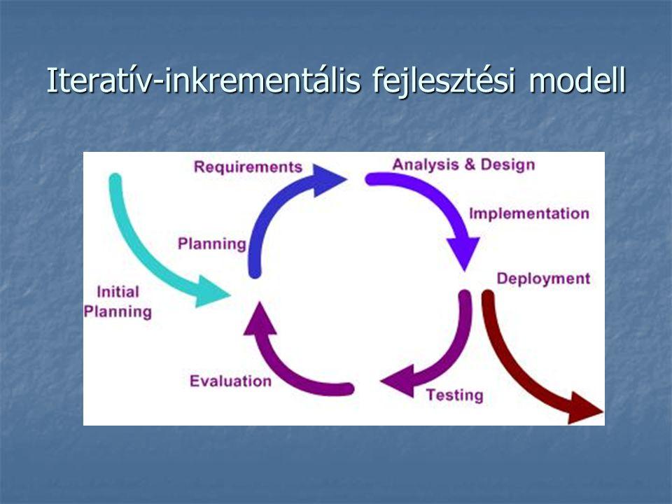 Iteratív-inkrementális fejlesztési modell