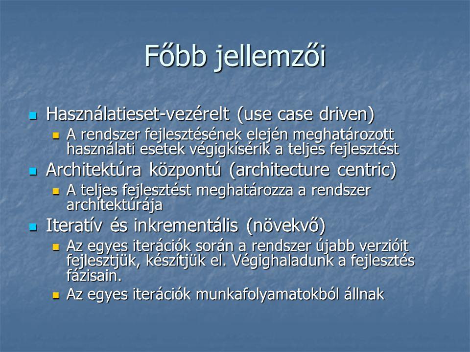 Használatieset-vezérelt (use case driven) Használatieset-vezérelt (use case driven) A rendszer fejlesztésének elején meghatározott használati esetek v