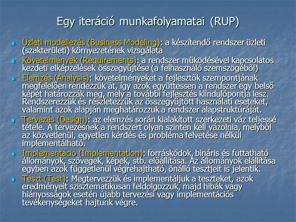Egy iteráció munkafolyamatai (RUP) Üzleti modellezés (Business Modeling): a készítendő rendszer üzleti (szakterületi) környezetének vizsgálata Üzleti