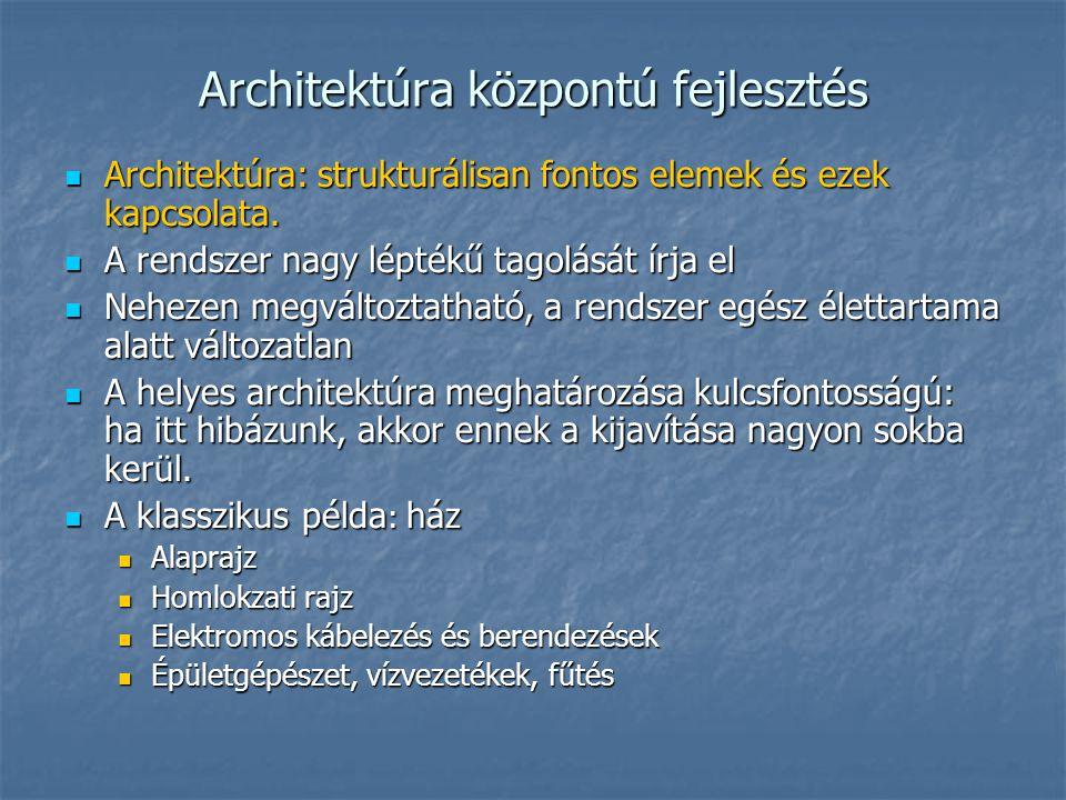 Architektúra központú fejlesztés Architektúra: strukturálisan fontos elemek és ezek kapcsolata. Architektúra: strukturálisan fontos elemek és ezek kap