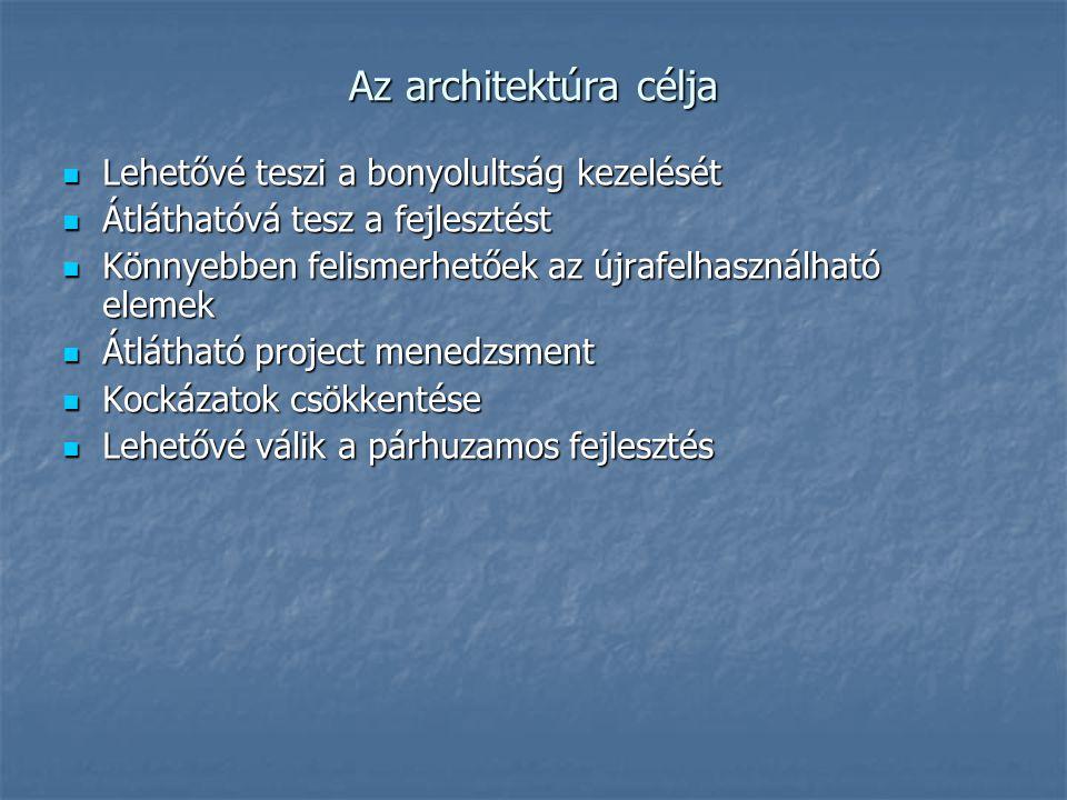 Az architektúra célja Lehetővé teszi a bonyolultság kezelését Lehetővé teszi a bonyolultság kezelését Átláthatóvá tesz a fejlesztést Átláthatóvá tesz