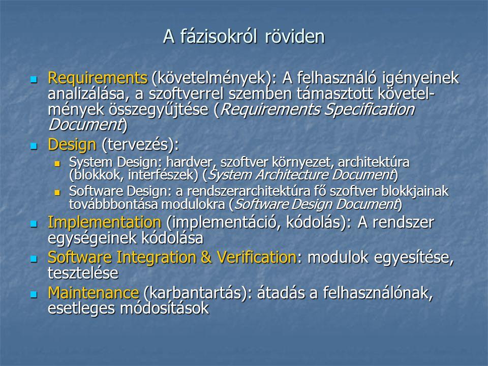 A fázisokról röviden Requirements (követelmények): A felhasználó igényeinek analizálása, a szoftverrel szemben támasztott követel- mények összegyűjtés