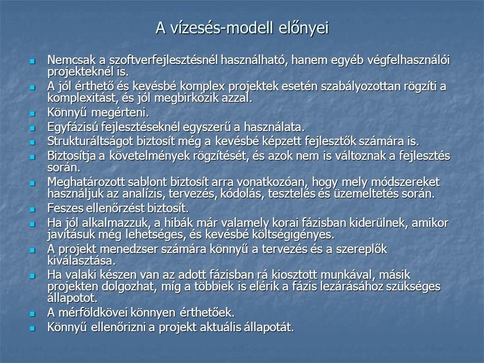 A vízesés-modell előnyei Nemcsak a szoftverfejlesztésnél használható, hanem egyéb végfelhasználói projekteknél is. Nemcsak a szoftverfejlesztésnél has