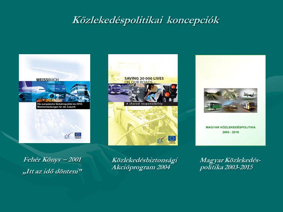 """Közlekedéspolitikai koncepciók Magyar Közlekedés- politika 2003-2015 Fehér Könyv – 2001 """"Itt az idő dönteni"""" Közlekedésbiztonsági Akcióprogram 2004"""