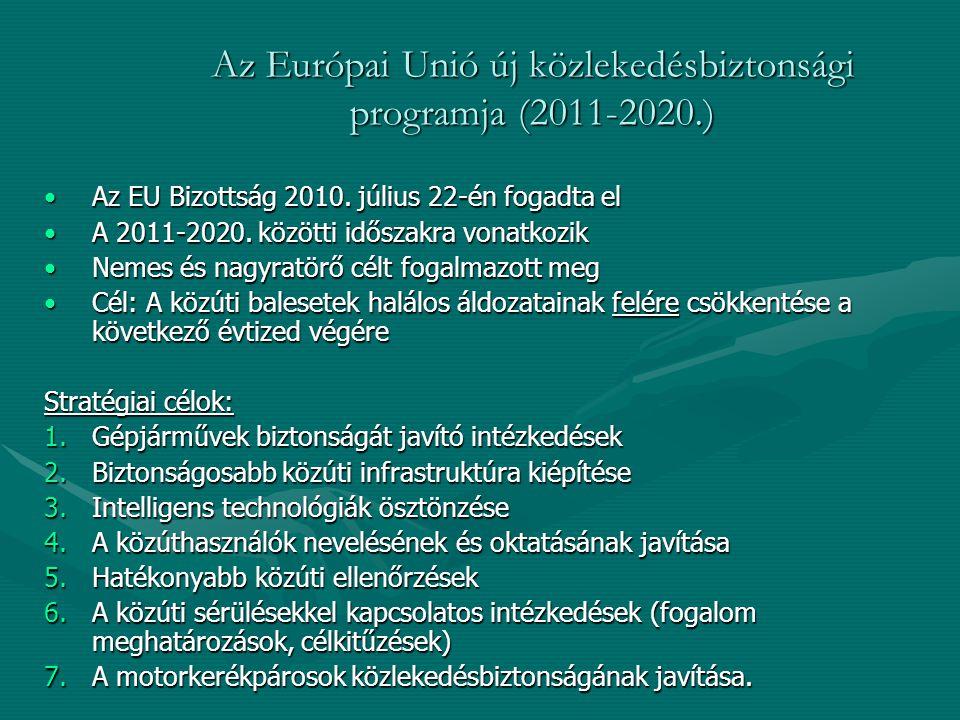 Az Európai Unió új közlekedésbiztonsági programja (2011-2020.) Az EU Bizottság 2010. július 22-én fogadta elAz EU Bizottság 2010. július 22-én fogadta