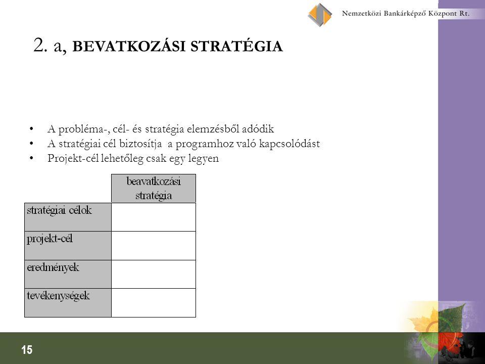 15 2. a, BEVATKOZÁSI STRATÉGIA A probléma-, cél- és stratégia elemzésből adódik A stratégiai cél biztosítja a programhoz való kapcsolódást Projekt-cél