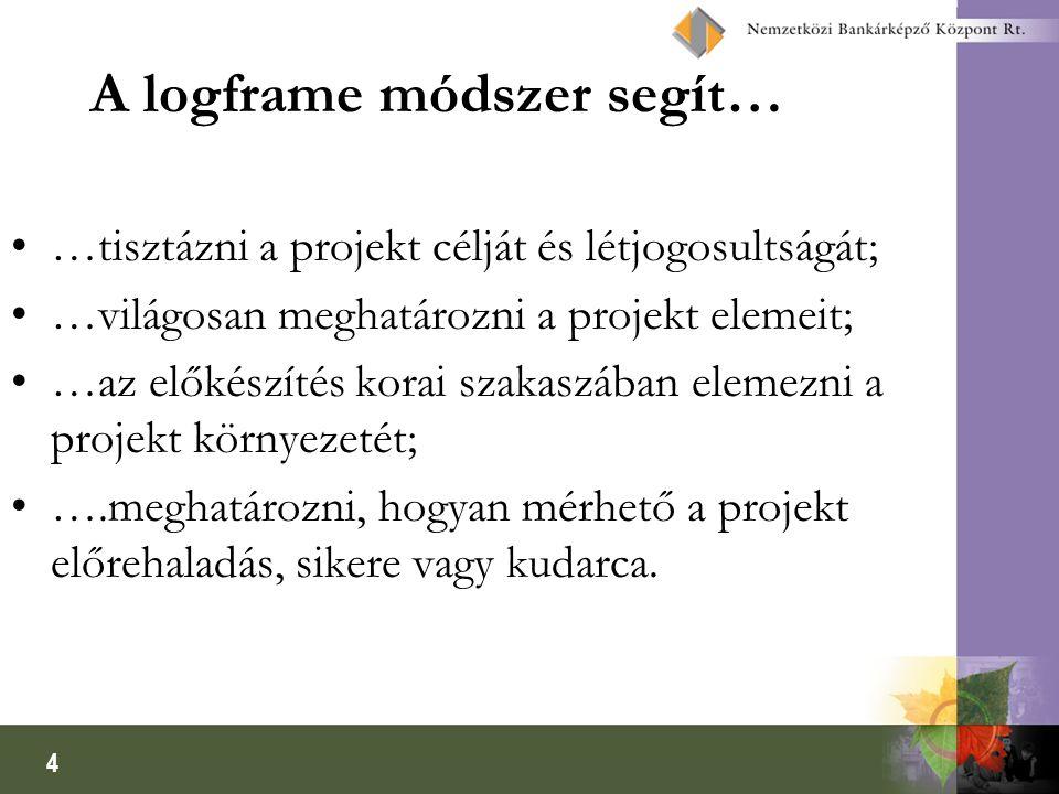 5 A logframe módszer A '60-as években a USAID fejlesztette ki Műhelymunka Valamennyi szereplő/érintett (képviselőjének) bevonásával Független szakértő (moderátor) vezetésével