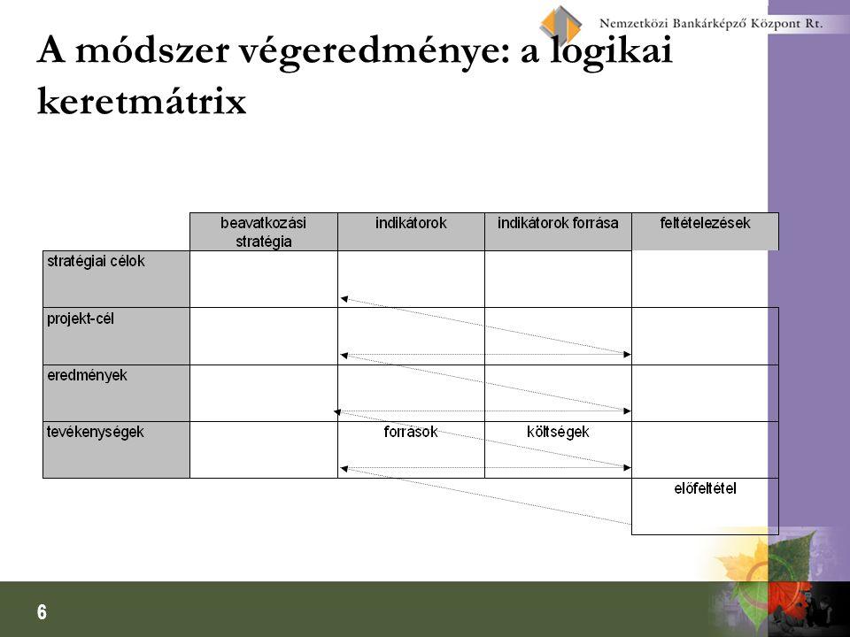 7 A logframe lépései 1.Projekt-identifikáció a)Problémaelemzés b)Célelemzés c)Stratégiaelemzés 2.