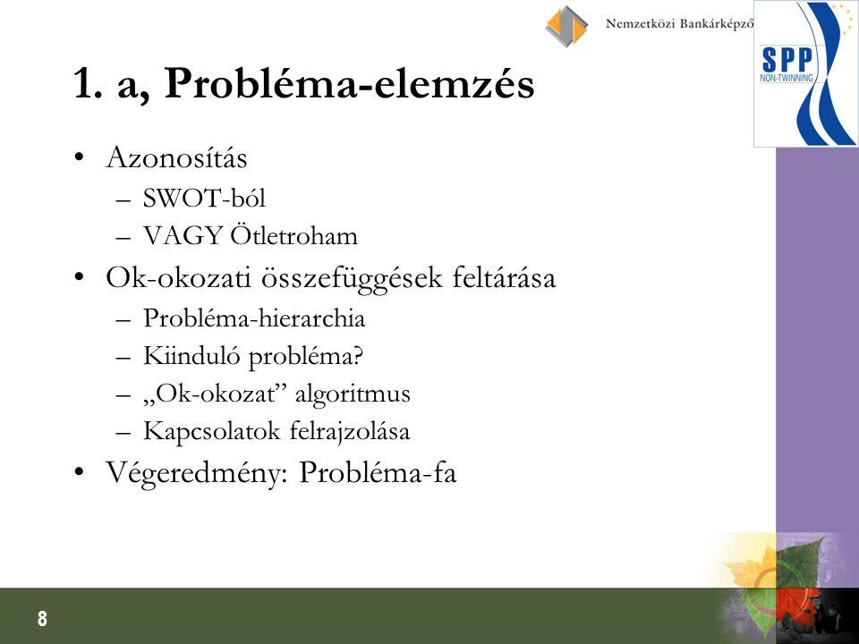 """8 1. a, Probléma-elemzés Azonosítás –SWOT-ból –VAGY Ötletroham Ok-okozati összefüggések feltárása –Probléma-hierarchia –Kiinduló probléma? –""""Ok-okozat"""