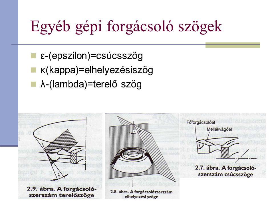 Egyéb gépi forgácsoló szögek ε-(epszilon)=csúcsszög κ(kappa)=elhelyezésiszög λ-(lambda)=terelő szög