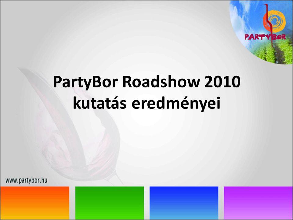 PartyBor Roadshow 2010 kutatás eredményei