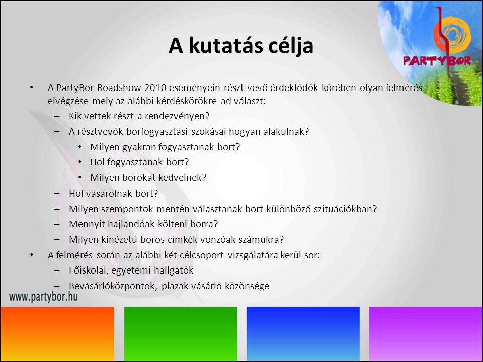 A kutatás célja A PartyBor Roadshow 2010 eseményein részt vevő érdeklődők körében olyan felmérés elvégzése mely az alábbi kérdéskörökre ad választ: – Kik vettek részt a rendezvényen.