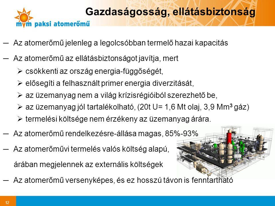 12 Gazdaságosság, ellátásbiztonság ─Az atomerőmű jelenleg a legolcsóbban termelő hazai kapacitás ─Az atomerőmű az ellátásbiztonságot javítja, mert  c