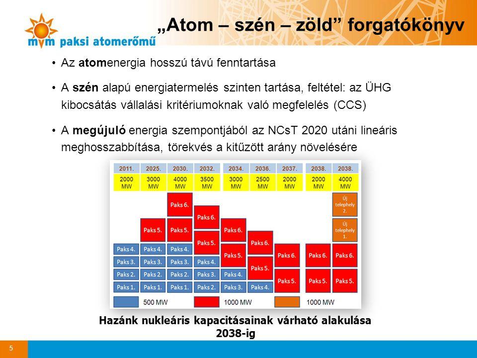 Az atomenergia hosszú távú fenntartása A szén alapú energiatermelés szinten tartása, feltétel: az ÜHG kibocsátás vállalási kritériumoknak való megfele