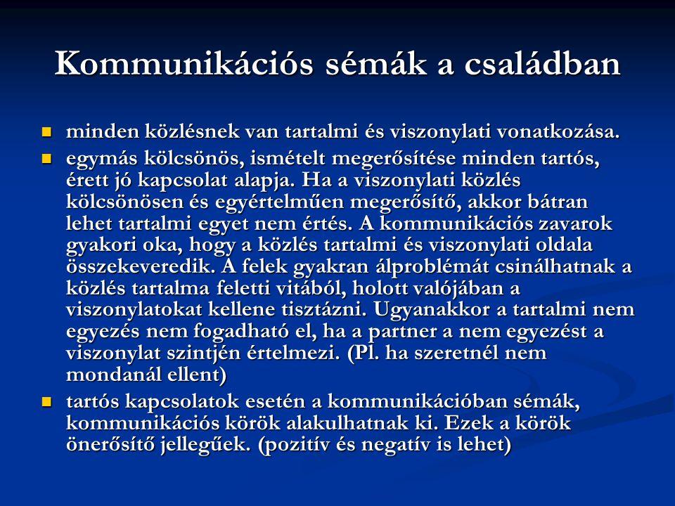 Kommunikációs sémák a családban minden közlésnek van tartalmi és viszonylati vonatkozása. minden közlésnek van tartalmi és viszonylati vonatkozása. eg