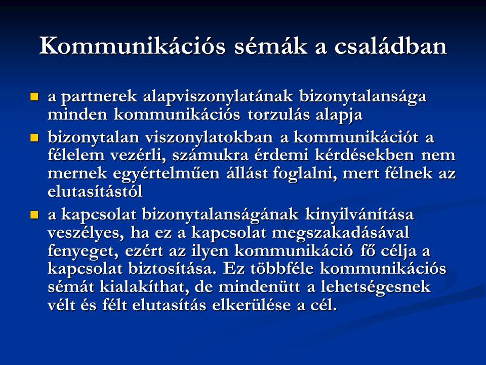 Kommunikációs sémák a családban a partnerek alapviszonylatának bizonytalansága minden kommunikációs torzulás alapja a partnerek alapviszonylatának biz