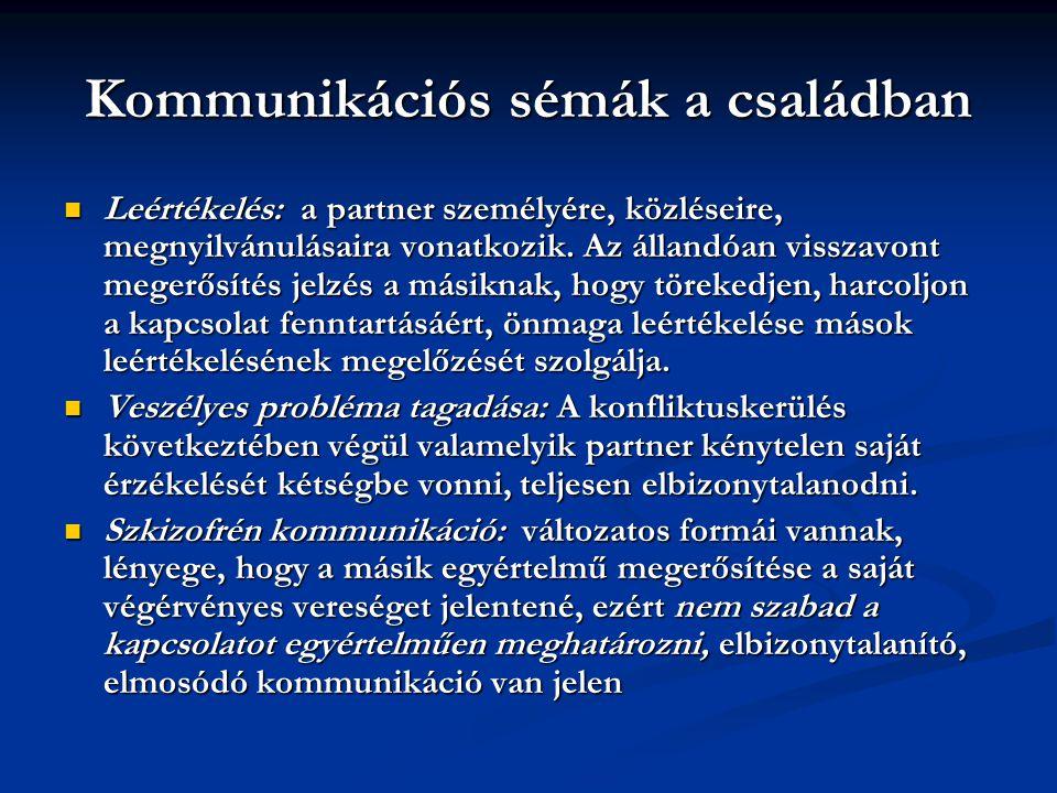 Kommunikációs sémák a családban Leértékelés: a partner személyére, közléseire, megnyilvánulásaira vonatkozik. Az állandóan visszavont megerősítés jelz