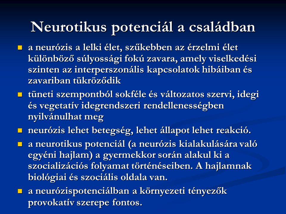 Neurotikus potenciál a családban a neurózis a lelki élet, szűkebben az érzelmi élet különböző súlyossági fokú zavara, amely viselkedési szinten az int