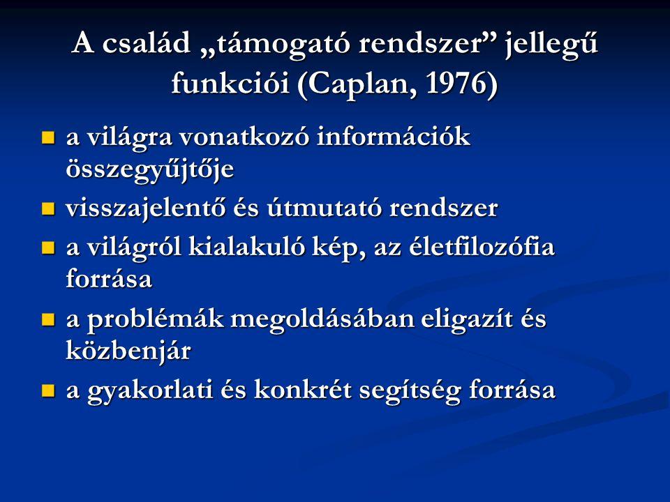 """A család """"támogató rendszer"""" jellegű funkciói (Caplan, 1976) a világra vonatkozó információk összegyűjtője a világra vonatkozó információk összegyűjtő"""